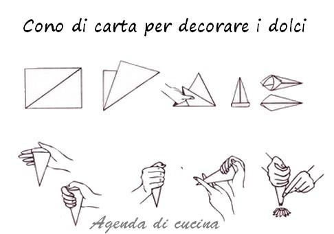 come realizzare un cono di carta per decorare