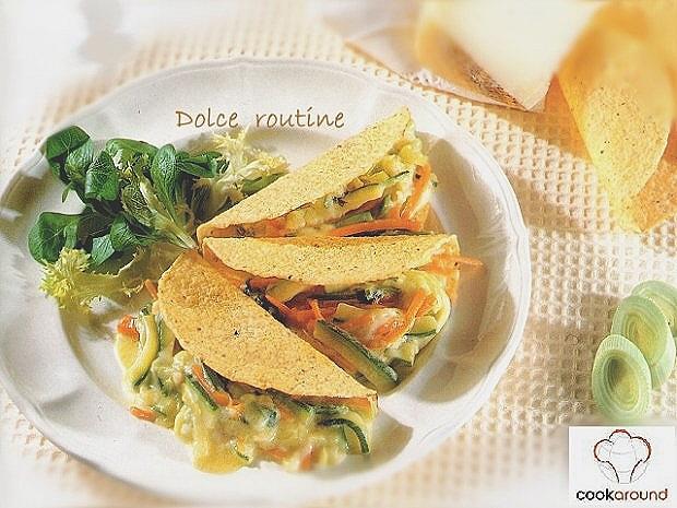Ricerca ricette con verdure messicane for Ricette messicane