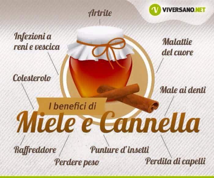 Fonte immagine: http://www.viversano.net/