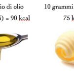 OLIO vs BURRO come sostituire il burro con l'olio