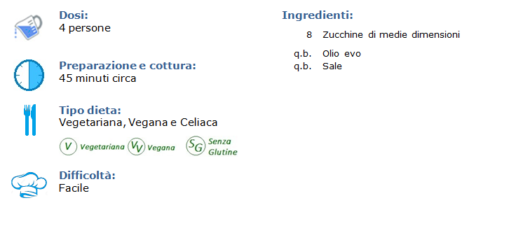 Zucchine0