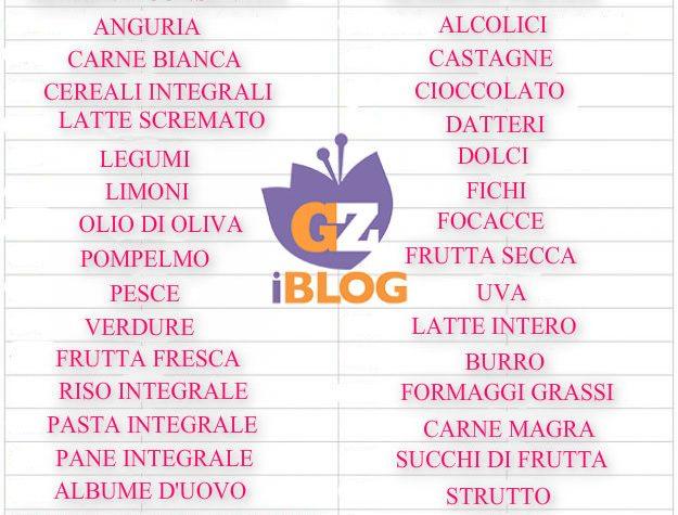 Dieta diabete: quali alimenti evitare e preferire