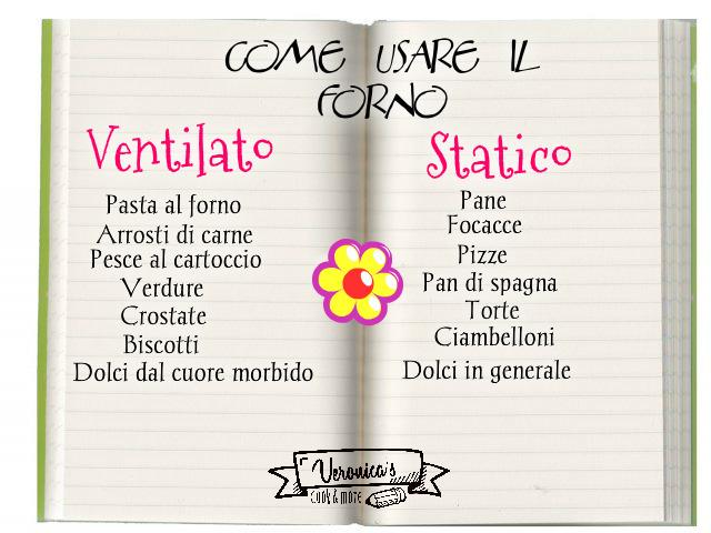 Forno statico o ventilato una semplicissima tabella per - Forno ventilato per torte ...